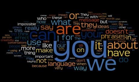 Language Wordle